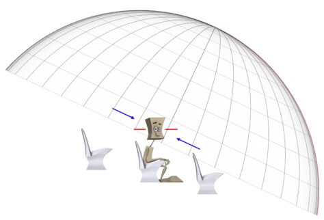 Fulldome 3D For Everybody - Tilted domes